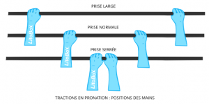 barre traction mains